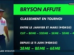 Replay Bryson DeChambeau muscle son jeu : Golf+ le mag